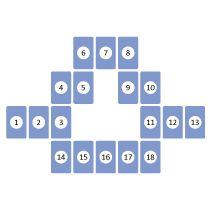 Таро любовный треугольник