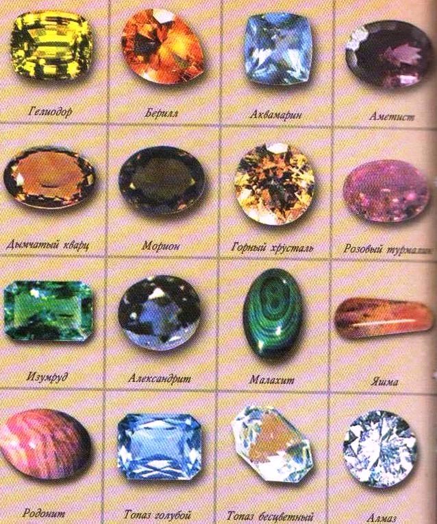 камни талисманы